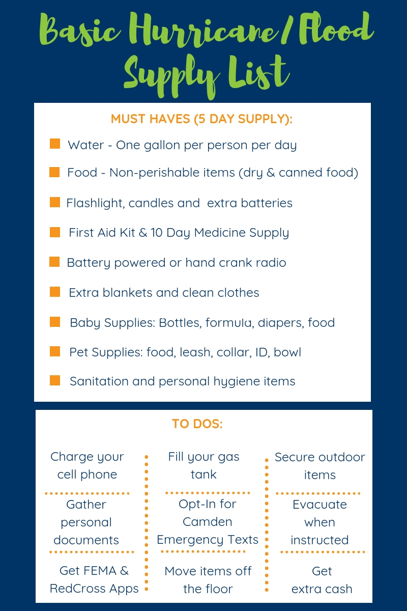 hurricane-flood-disaster-supply-list-preparedness