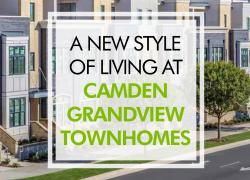 camden-grandview-townhomes-charlotte-north-carolina